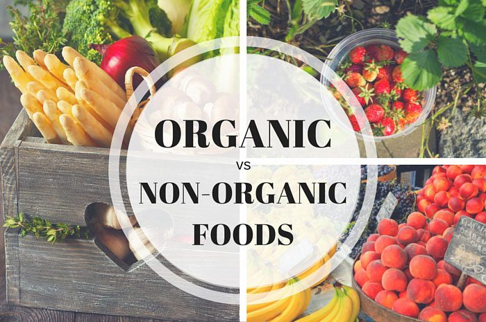Eating Only Natural Foods
